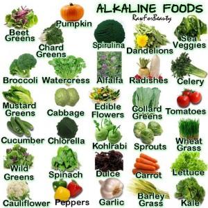 Alkaline-Foods-for-acid-reflux